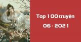 Top 100 truyện được xem nhiều tháng 06/2021 (Thống kê từ Google Analytics)
