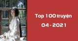 Top 100 truyện được xem nhiều tháng 04/2021 (Thống kê từ Google Analytics)